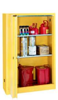 Energy Safe - Safety Cabinet (45G) - Self Closing Door