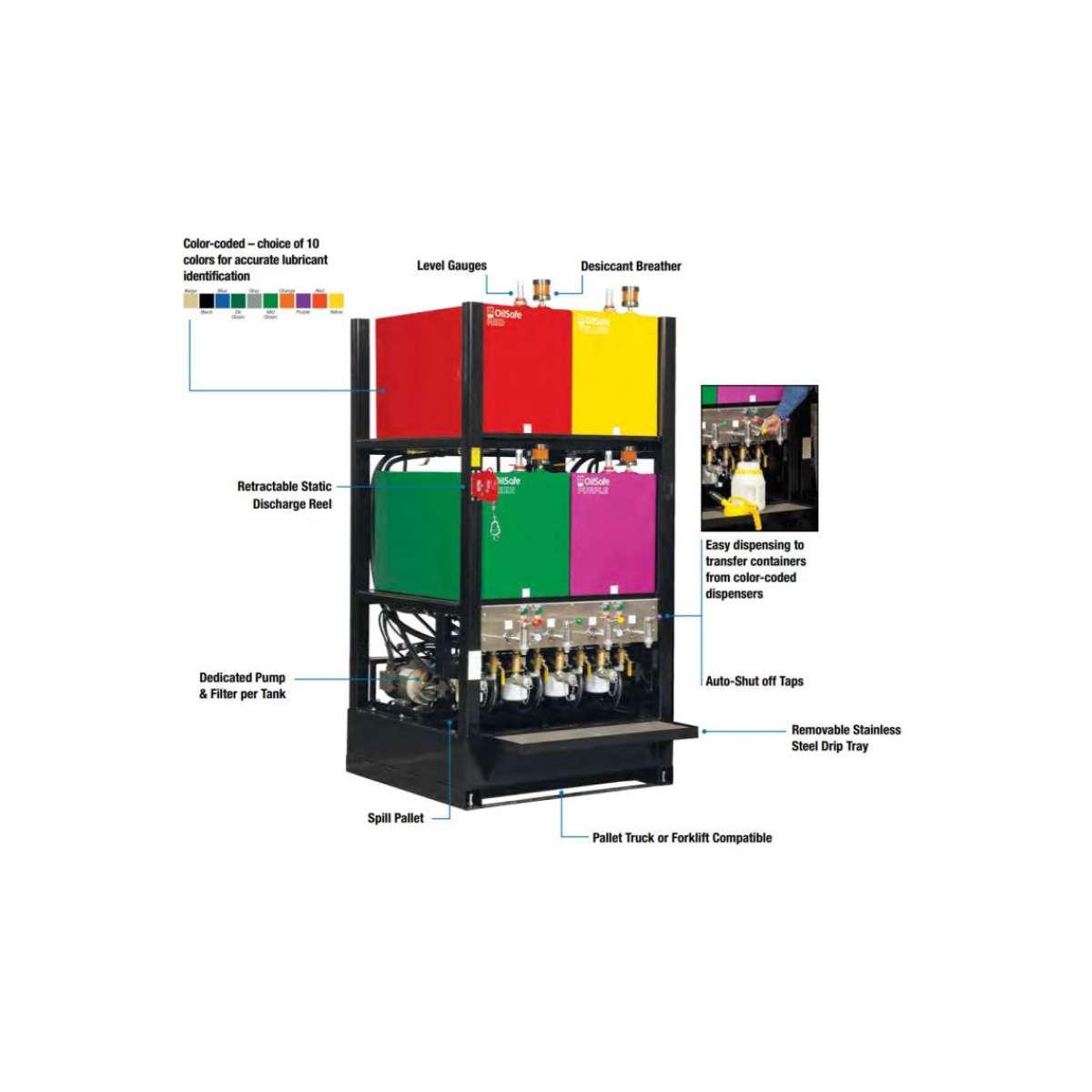 Bulk Oil Storage System - 4 x 65 Gallon Tanks