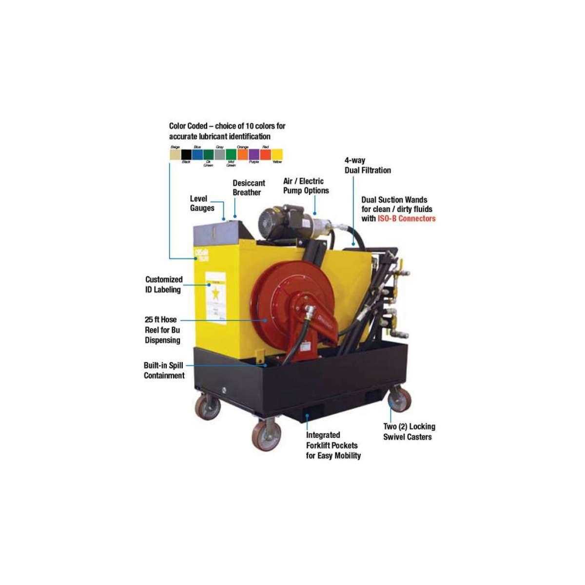 Advanced 65 Gal Fluid Handling Cart