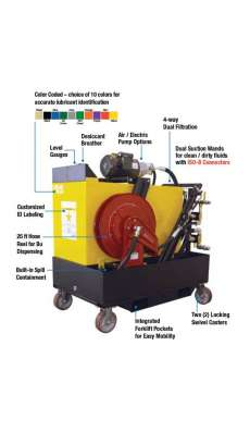 Advanced 65 Gal Fluid Handling Cart