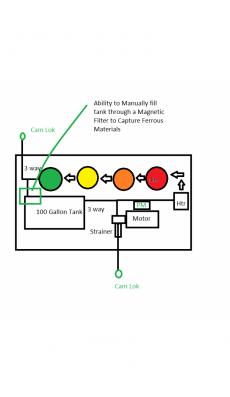 DFP Assembly Kit