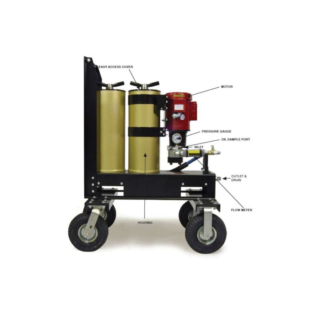 Gold Series Dual Can portable 1HP 5GPM Best for Varnish Removal